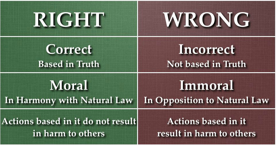 right-abd-wrong