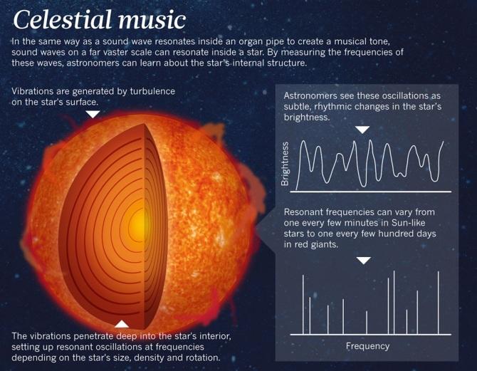 musicofspheres_670